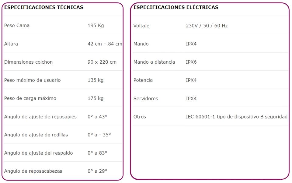 Especificaciones cama RotaPro Standard